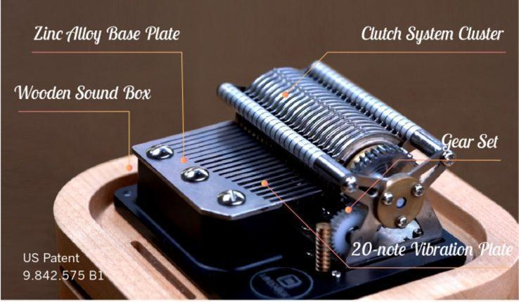 The patented cylinder design of Muro Box