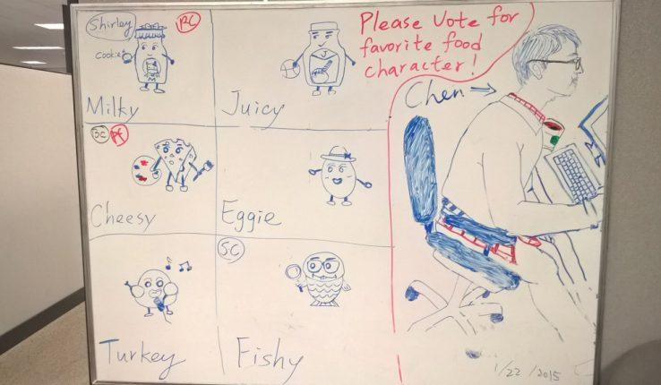 Before leaving company S, my wife drew the characters of our toy game set to invite my colleagues to vote which one they like.